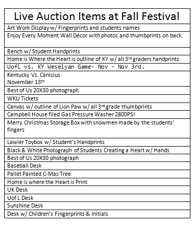 live_auction_items.png